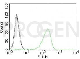anti-CD71 mouse monoclonal, EBS-CD-040, purified
